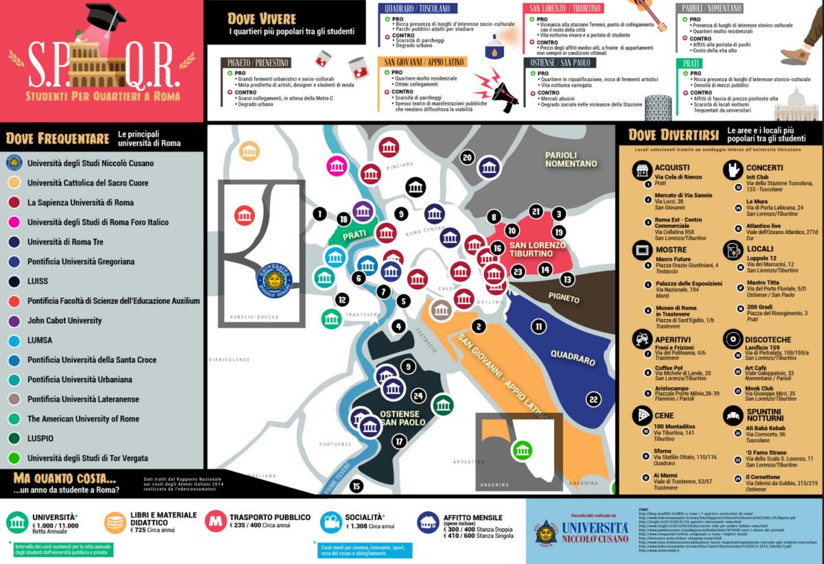 Alloggio per studenti a Roma: scarica la mappa dall'Università degli Studi Niccolò Cusano