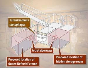 Nefertiti camera sepolcrale
