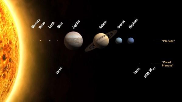 L'allineamento dei pianeti Secondo Raffaele Bendandini quando diversi pianeti si allineano uniscono tra loro le forze gravitazionali che influenzano non solo le maree ma anche la parte liquida che è sotto il mantello terrestre generando poi i terremti