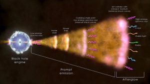I raggi X emessi dai buchi neri contengono informazioni quantistiche codificate 1