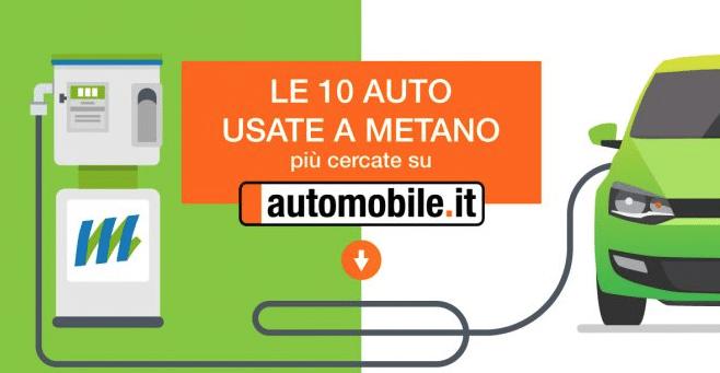 auto a metano, Perché scegliere il metano: tanti buoni motivi e le 10 auto usate più ricercate dagli Italiani