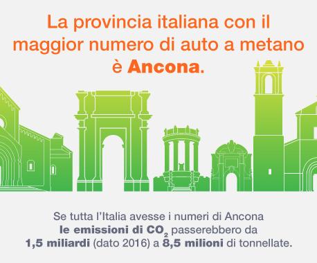 Perché scegliere il metano: tanti buoni motivi e le 10 auto a metano usate più ricercate dagli Italiani