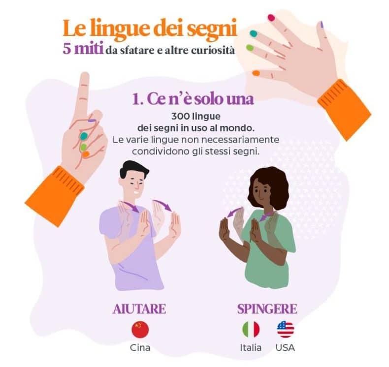 lingua dei segni: 5 miti da sfatare e altre curiosità