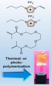 gel per liquidi ionici